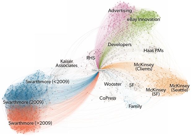 June 2014 LinkedIN