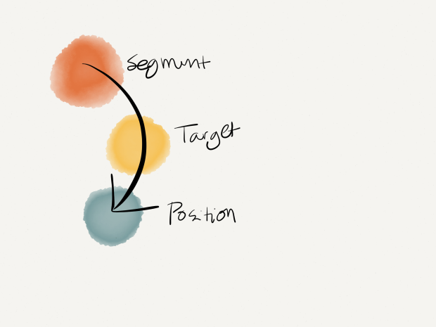 Here's how to develop your market strategy, at a high level: Figure out your segment(s), figure out how to target those segments, and THEN position your product.